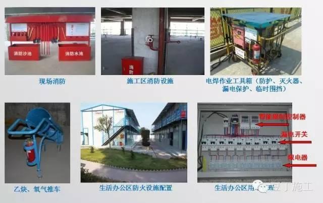 中建内部项目施工现场,安全文明施工样板工地_6