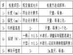 【四川】灾后重建伸缩缝安装施工方案