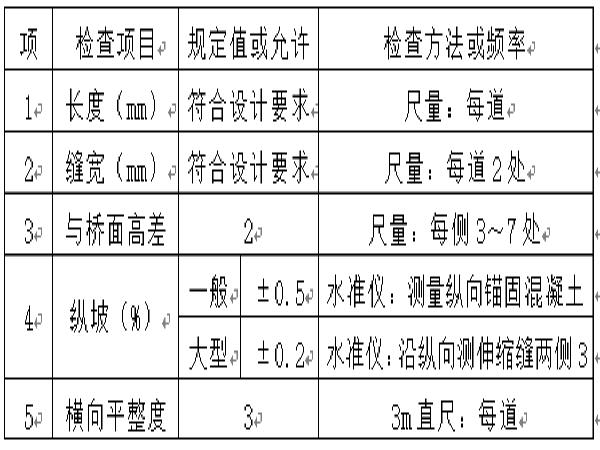 [四川]灾后重建伸缩缝安装施工方案