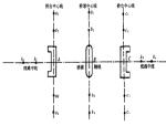 桥涵施工测量(PPT简单总结)