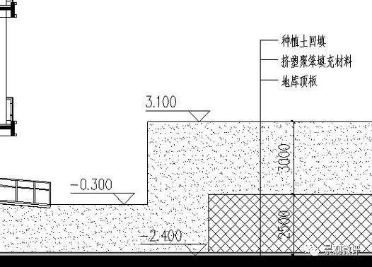园林景观设计标准——地产居住区_59