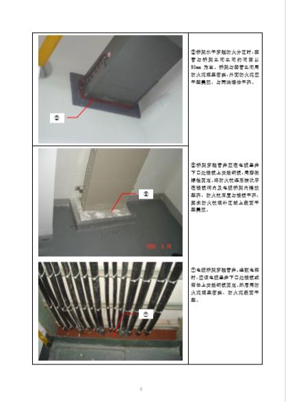 中建五局16年内部资料:安装公司施工工艺标准合集_3