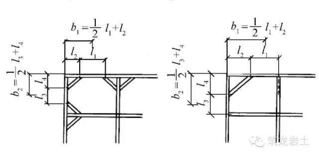 基坑钢支撑体系设计中国、日本对比,差距!_11