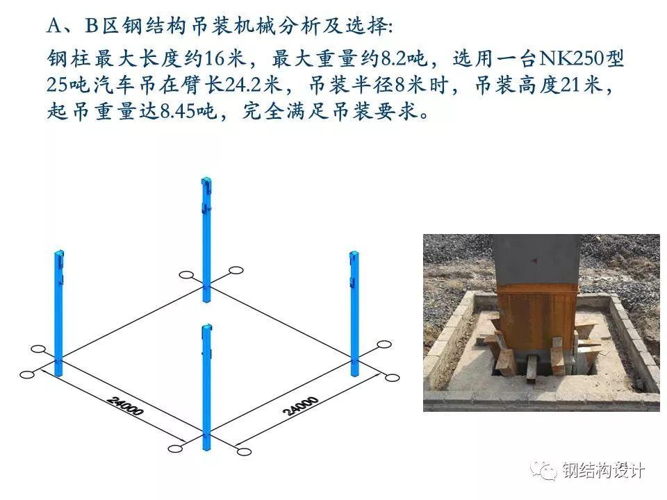 某厂房钢结构制作、安装方案(值得收藏)_34
