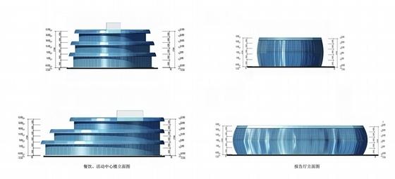 现代风格科研中心规划及建筑设计立面图