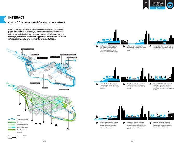 [知名设计公司特辑]走进AECOM的景观规划世界(70套资料在文末)_62