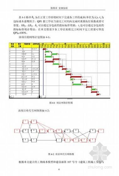 [硕士]工程项目工期质量成本均衡优化[2010]