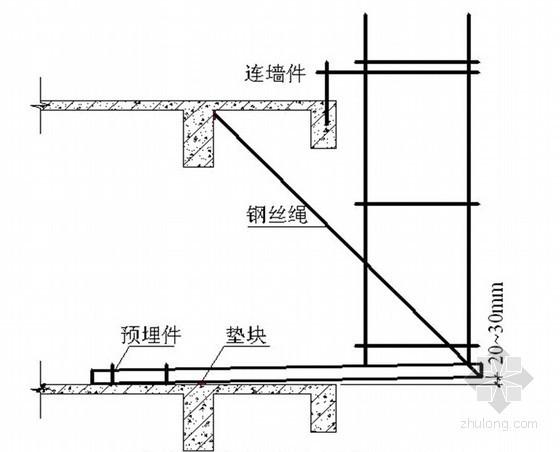 [黑龙江]医院工程槽钢悬挑脚手架施工方案(25m)