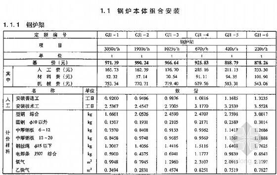 2013年版电力建设工程概算定额(第2册热力设备安装工程 692页)