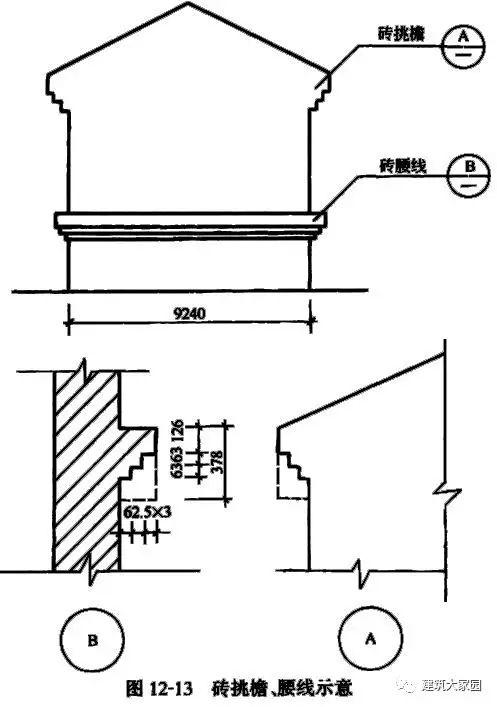 砌筑工程的基础知识及相关工程量计算_8