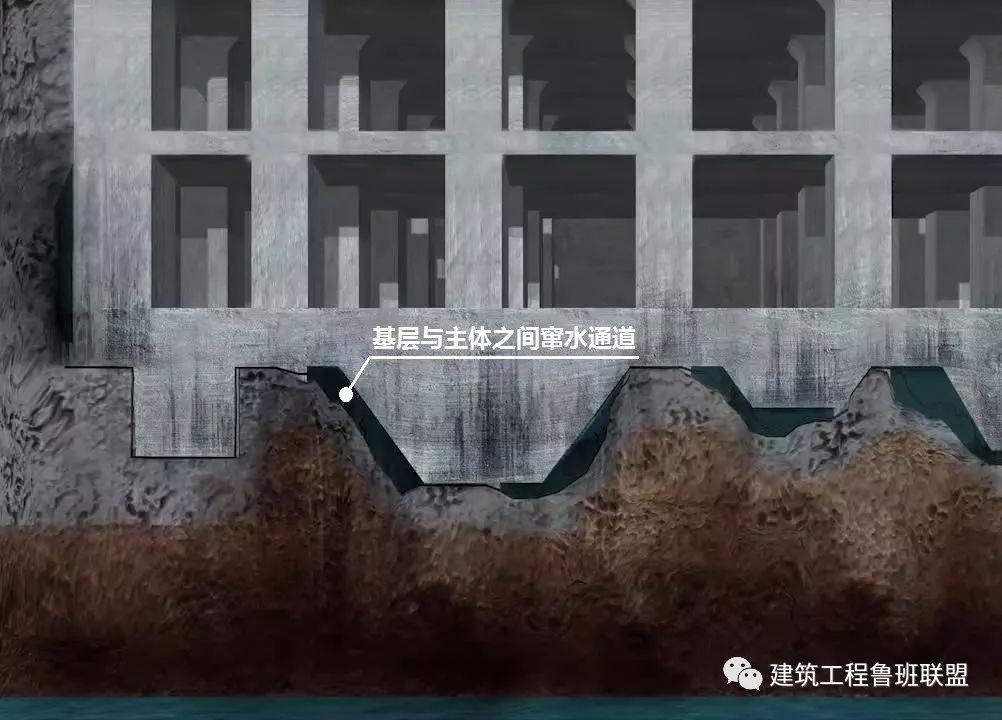 """地下工程""""预铺反粘""""防水:建筑业新技术_2"""