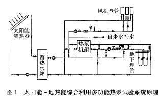 太阳能-地源热泵系统运行特性的试验研究