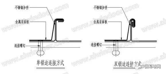 几种常用金属屋面系统应用的对比与浅析_4