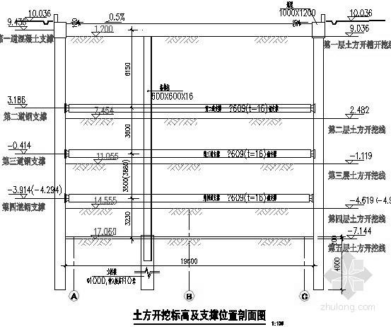 [江苏]地铁车站深基坑工程专项施工方案