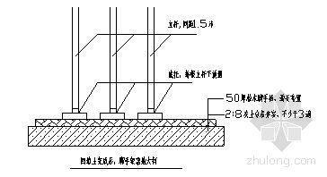 北京某工程脚手架及卸料平台施工方案(争创长城杯)