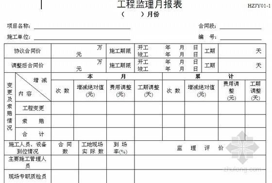 道路桥梁工程监理月报填写实例(附全套表)