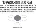 商业地产开发前期调研报告(186页)