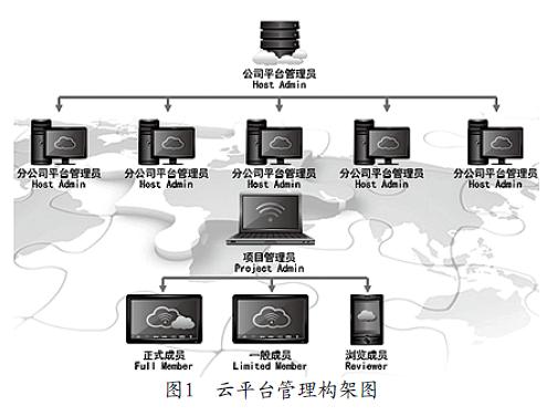 BIM技术在机电安装工程中的综合运用