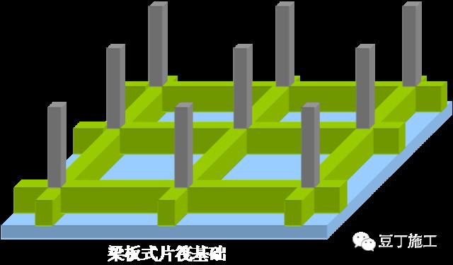 筏板基础施工标准做法(推荐)_3