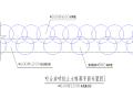 北京地铁15号线顺义站附属结构旋喷桩施工方案