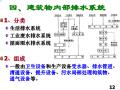 [全国]土建工程量计算规则及案例(共83页)