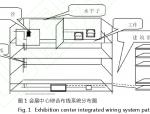 会展中心的综合布线系统设计方案
