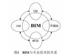 BIM在工程造价管理中的应用研究
