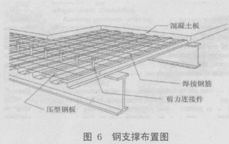 钢框架支撑体系在钢结构住宅中的减震消能研究