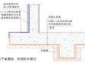 房地产项目精细化管理PPT讲义(1104页,超全)