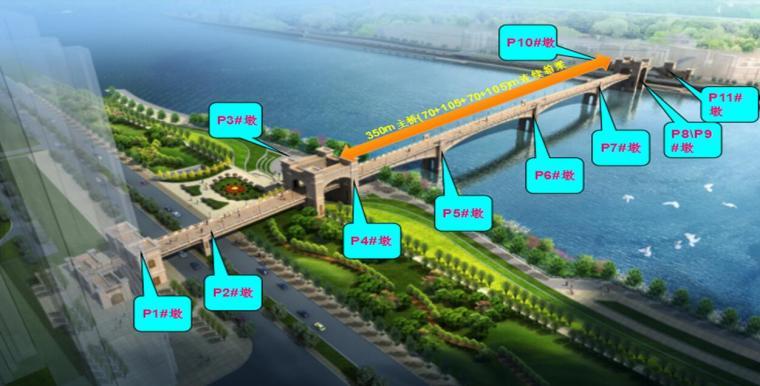 步行桥跨瓯江主桥连续梁挂篮悬浇施工方案汇报PPT(68页)