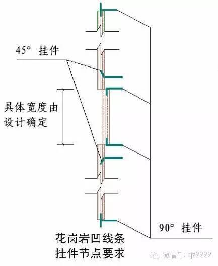 石材墙幕做法——详细节点图_8