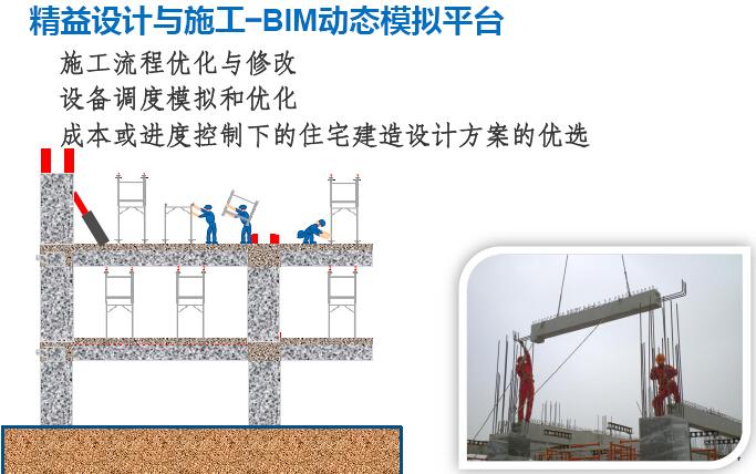 基于BIM的装配式建筑全生命周期一体化管理技术(图文并茂)