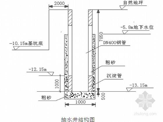 [辽宁]商业大厦深基坑管井降水施工方案