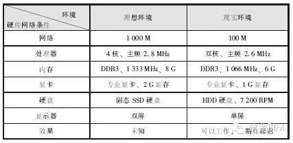 BIM电气案例丨大学学生公寓与学生食堂_18