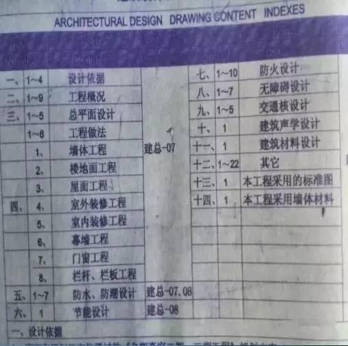 建筑施工图的一些基本知识_15