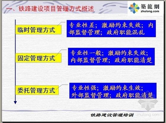 铁路建设项目管理模式PPT讲义(61页)