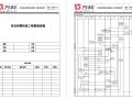 [萬科]全套工程項目管理流程