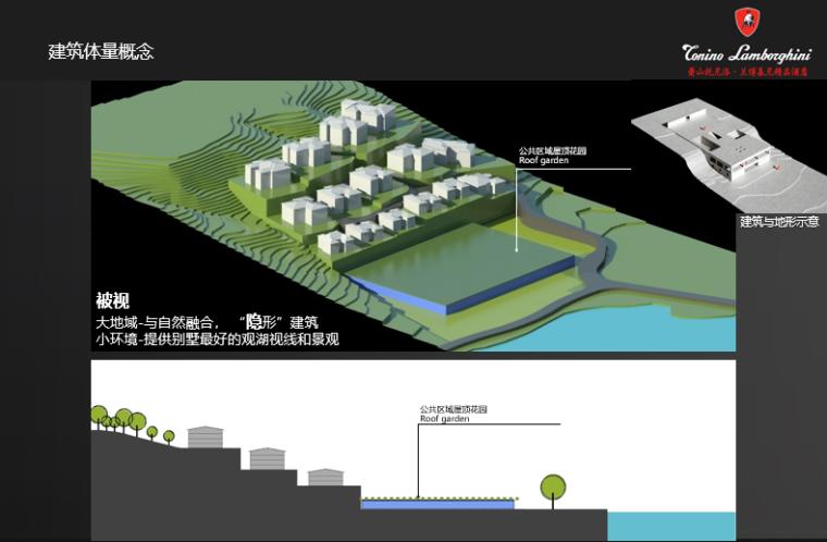 建筑体量概念