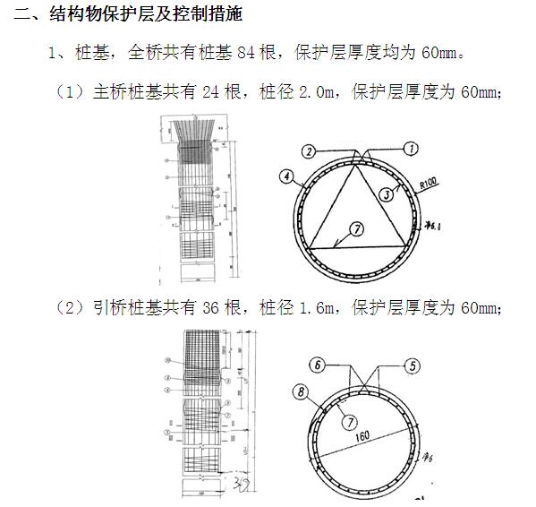 砼工程钢筋保护层厚度控制方案