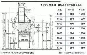 【干货】室内设计空间尺度图解_40