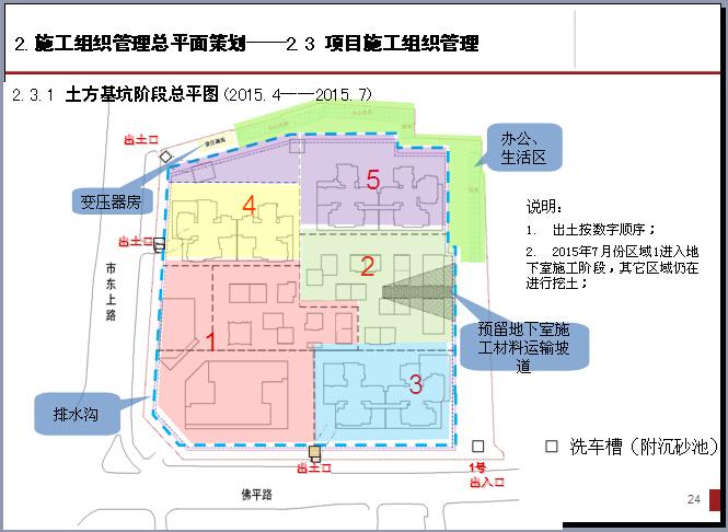 [佛山]房地产住宅项目工程管理策划讲解(实际案例分享)_5
