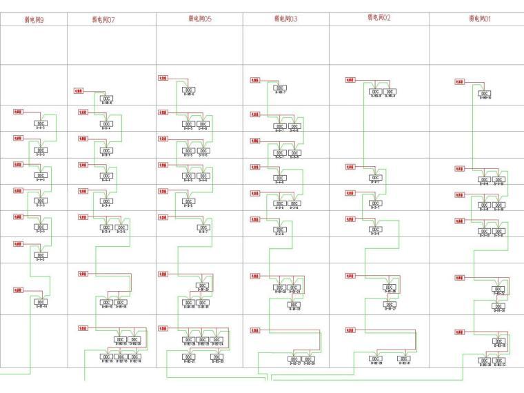 万江嘉汇广场智能化系统图