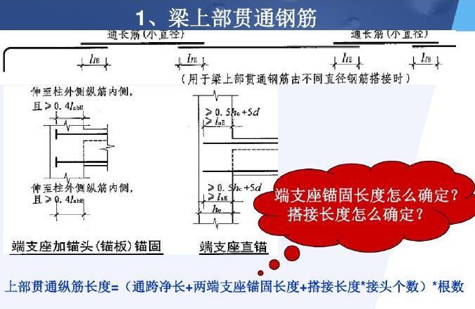 11G101-1平法识图与钢筋工程量计算讲义(图文结合,233页)_5
