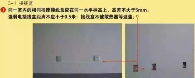 图文 建筑机电安装管线排布