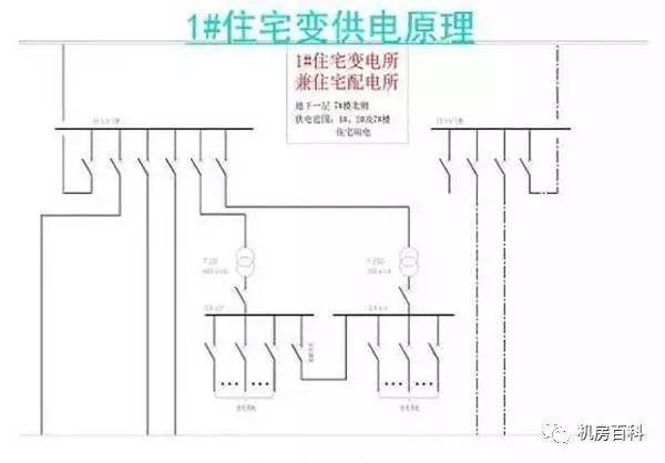 住宅区供配电系统设计方案_7