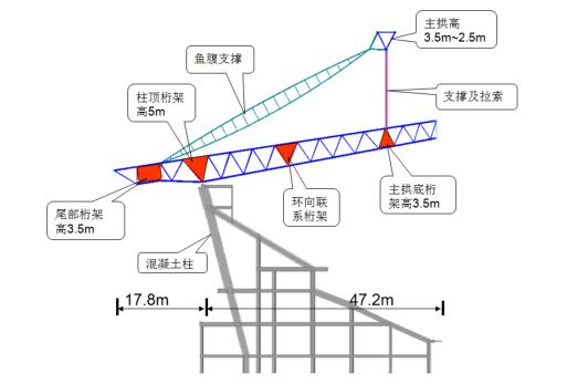 山东大学青岛校区体育场超限审查报告(PDF,77页)_9