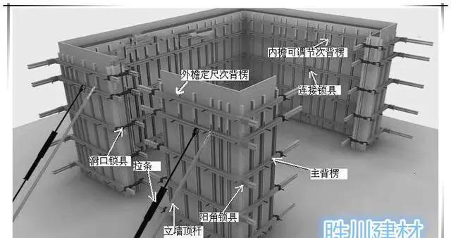 建筑工程剪力墙钢支撑的优势以及工法特点!!
