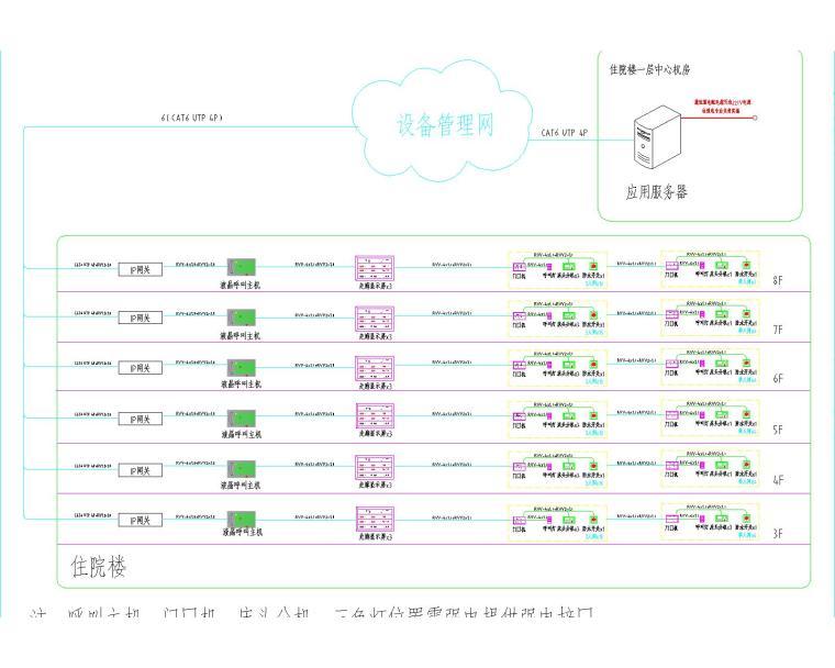 2017.9三甲医院智能化弱电深化设计图纸(封面+设计说明+系统图+平面图)_2