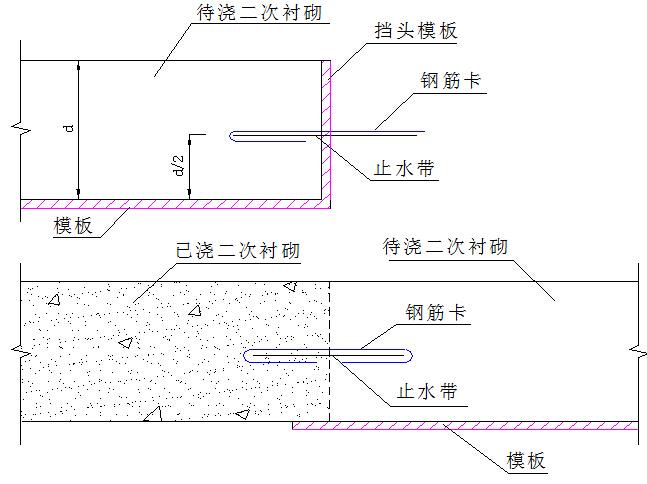 2016年编制低瓦斯小净距新奥法隧道工程安全专项施工方案106页(超前大管棚,锚喷支护)_8
