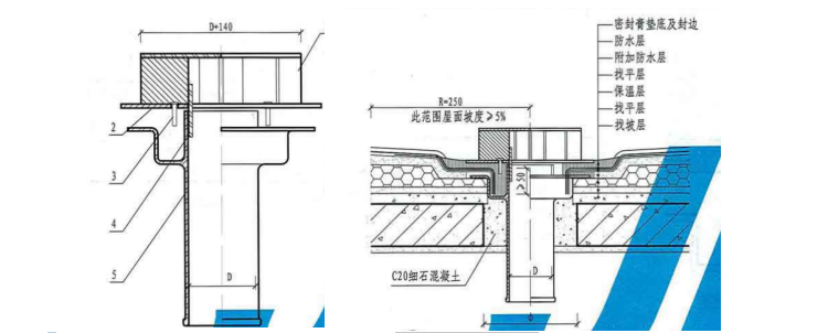 [洛阳]城市广场项目停机坪屋面工程施工方案